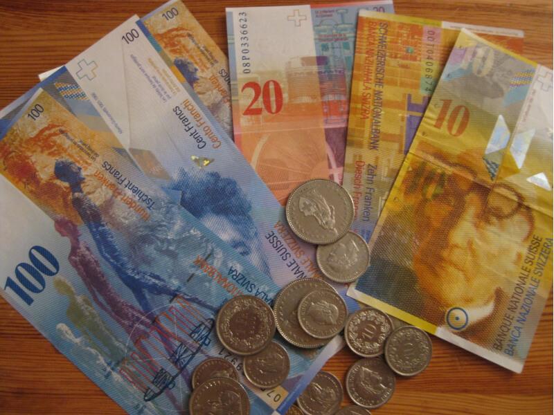 wymagania pozwu frankowego